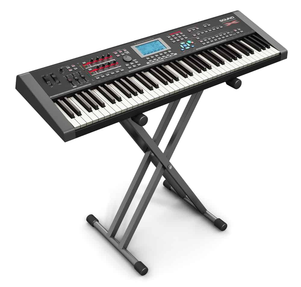 Digital Piano cost